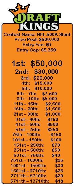$500K Prize Listing