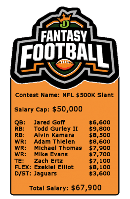 DFS Salary Cap