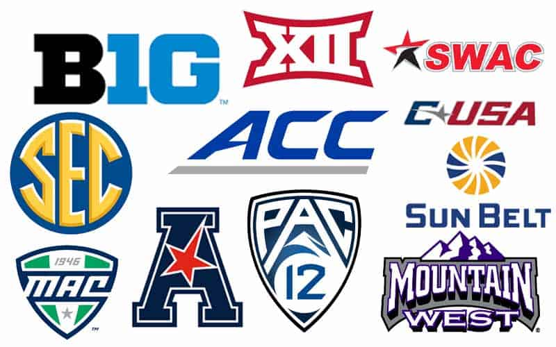 Image result for college conference championship games