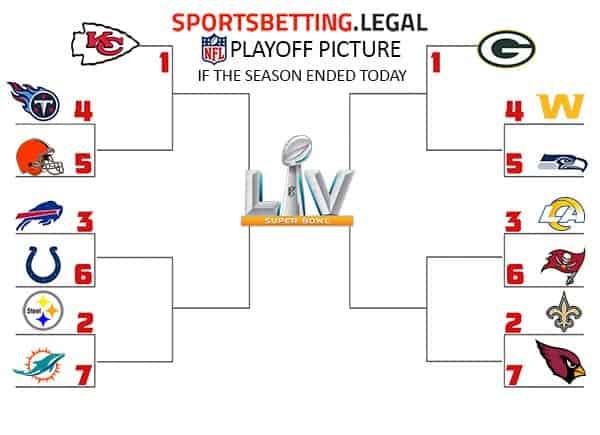 week 14 nfl playoff standings