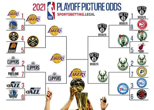 SBL Playoff Picture