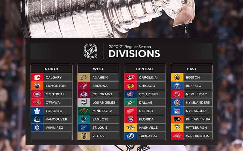2021 NHL Divisions And How They Affect The Stanley Cup Odds