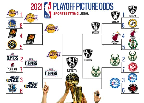 NBA Playoff Picture Odds March 22 2021