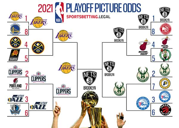 NBA Playoff Picture March 29 2021