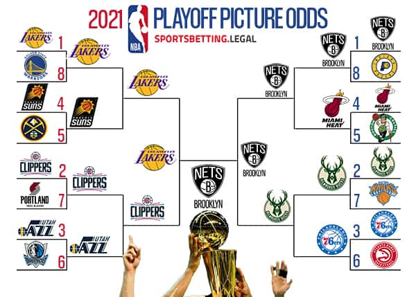 NBA Playoff Picture odds 4 26 21