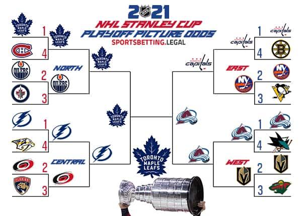 NHL Playoff odds bracket if season ended on April 5 2021