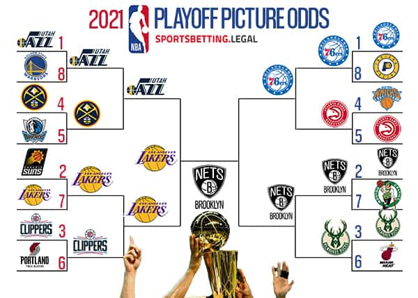 NBA Playoff Picture Odds if the season eneded May 10 2021