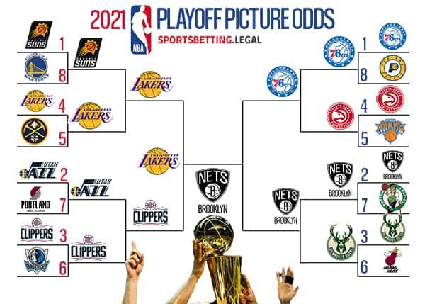 nba playoff bracket odds 5 5 21