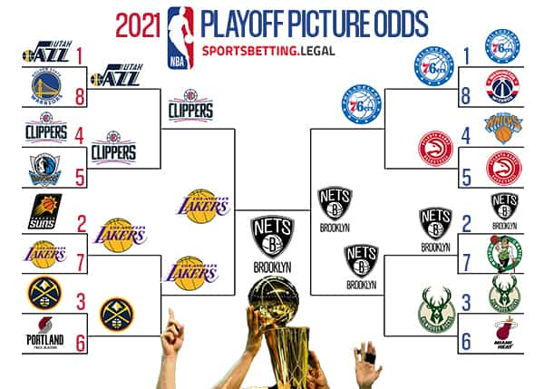 NBA Playoff Picture Odds 2021 Final