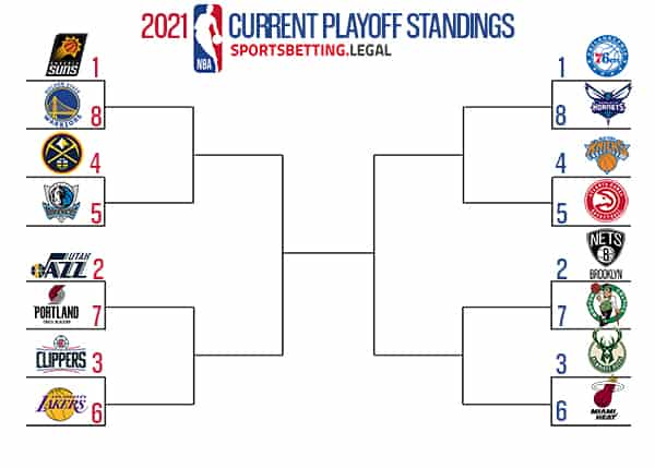 nba playoffs if the season ended on may 5 21
